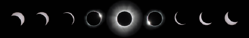 In this series of still from 2013, the eclipse sequence runs from right to left. The center image shows totality; on either side are the 2nd contact (right) and 3rd contact (left diamond rings that mark the beginning and end of totality respectively)